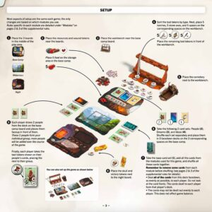 Paleo : The setup of the game very well detailed
