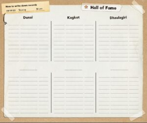 Trek 12 : If you have surpassed the highest score ever achieved mark it in the Hall of fame chart!