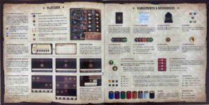 Reflets d'Acide ! : Le livret de référence vous donnera plus d'indications sur les symboles, l'anatomie des cartes, les plateaux, sur les rangements et ressources